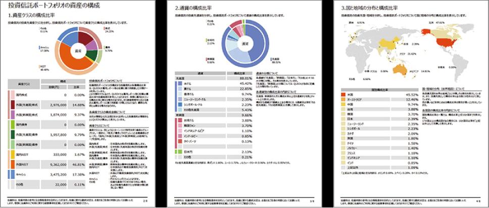 保有商品の分析&診断