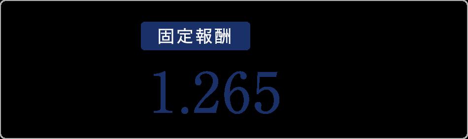 固定報酬(最大年率)