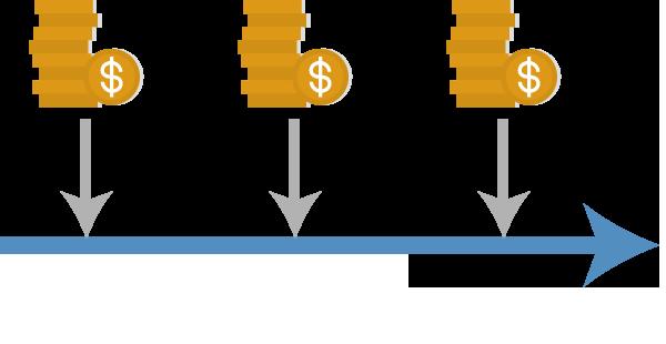 定期的な利息収入